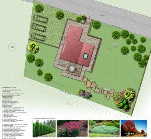 Озеленяване на двор от iGreen.bg